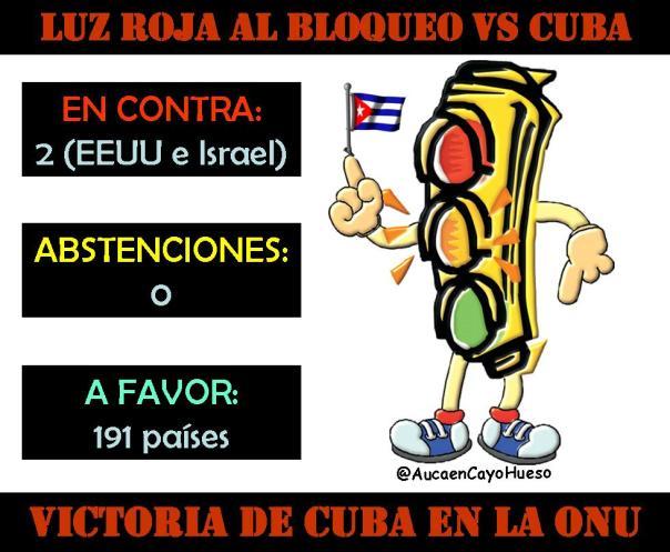 Luz Roja al Bloqueo vs Cuba