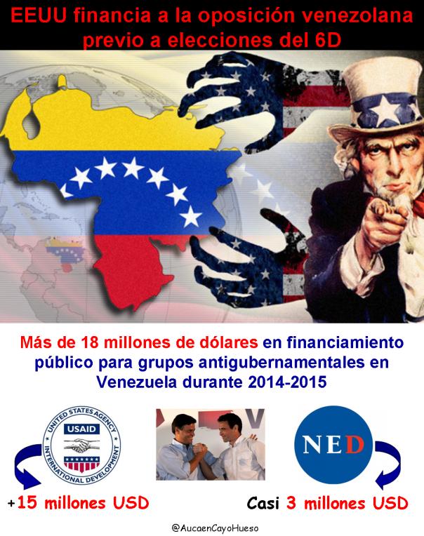 EEUU financia a la oposición venezolana previo al 6D