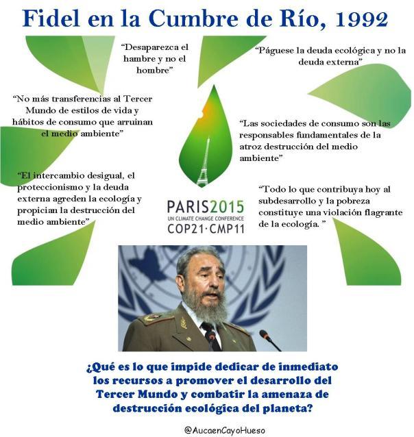 Fidel en la Cumbre de Río 1992