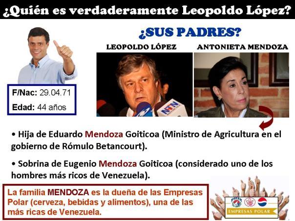 Quién es Leopoldo López 2