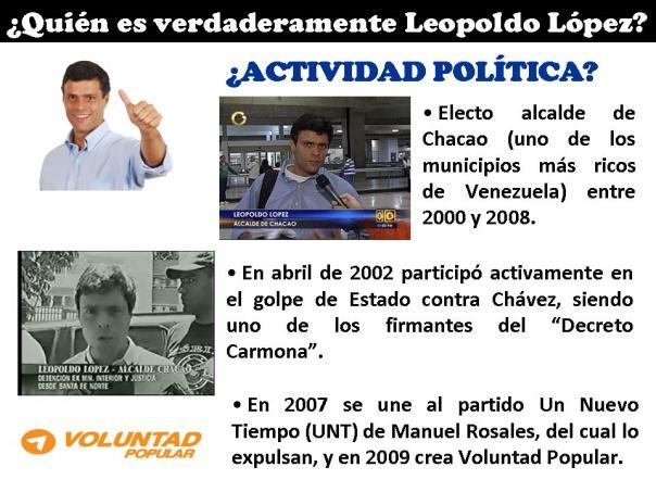 Quién es Leopoldo López 5
