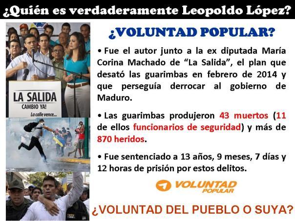 Quién es Leopoldo López 6