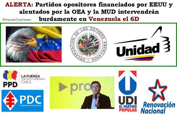 Alerta partidos opositores vs Venezuela