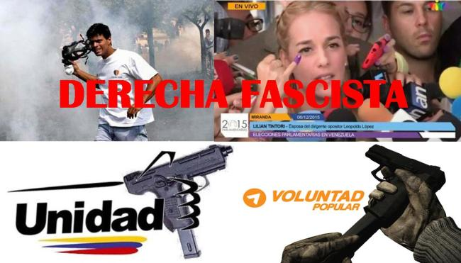 Derecha fascista