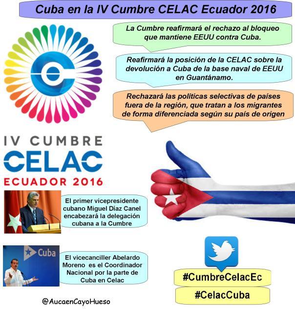 Cuba en la IV Cumbre Celac Ecuador 2016