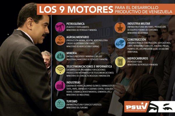 Los 9 motores para el desarrollo productivo de Venezuela