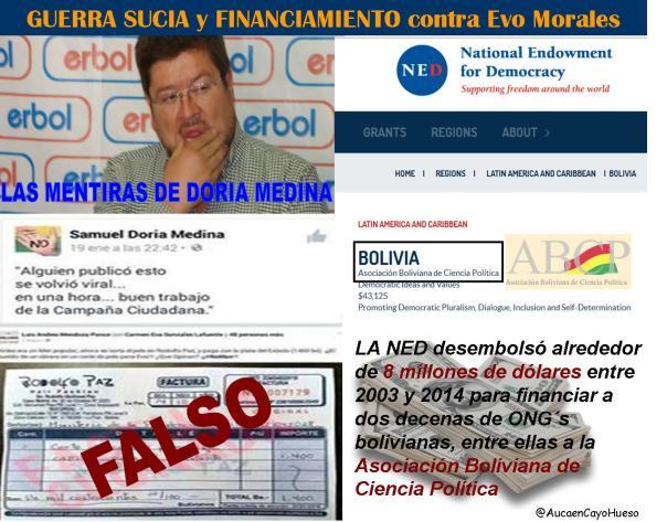 Guerra Sucia y Financiamiento contra Evo Morales