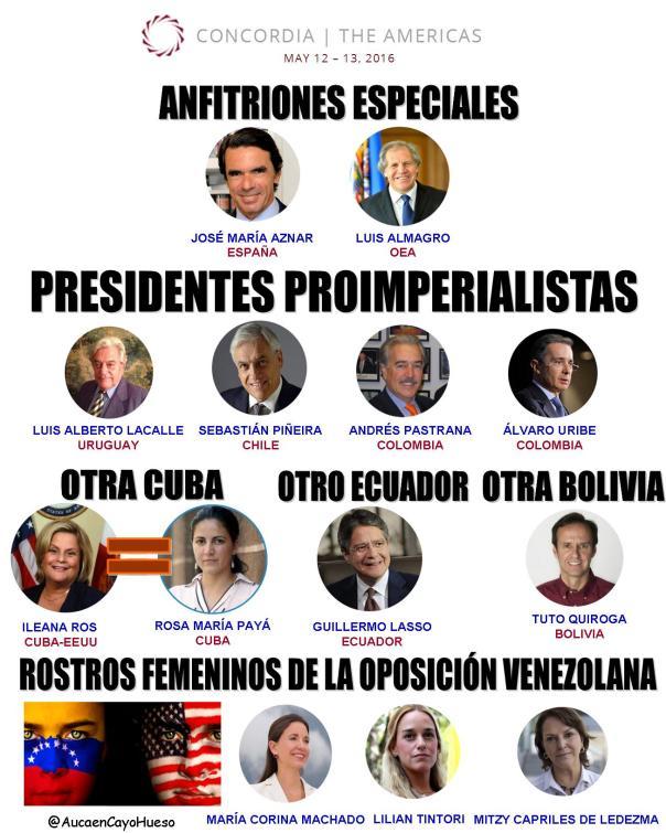 ALMAGRO Y LA DERECHA REGIONAL