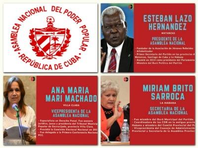 Poder Popular de Cuba